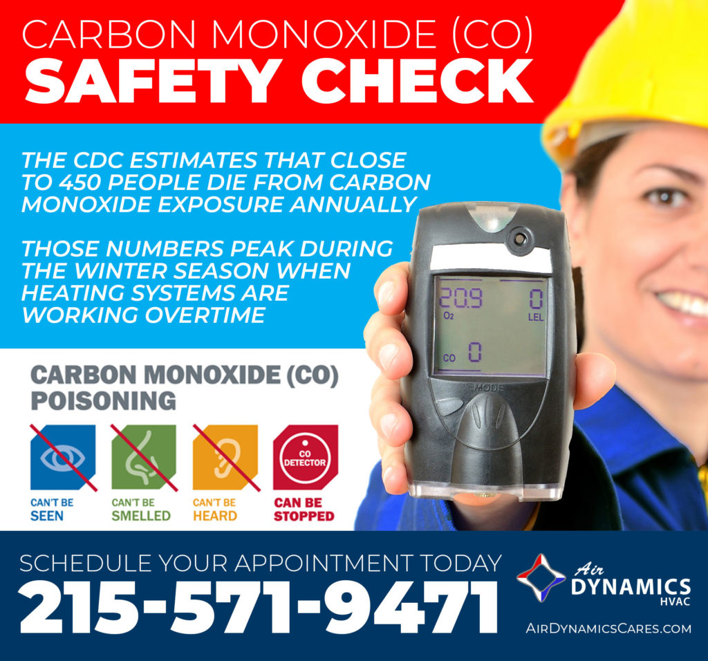 Air Dynamics HVAC | CO Safety Check