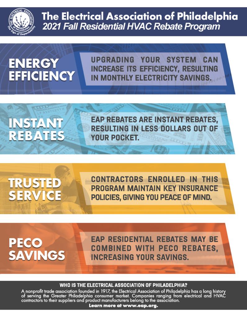 Air Dynamics HVAC   Rebate Savings   #AirDynamicsCares